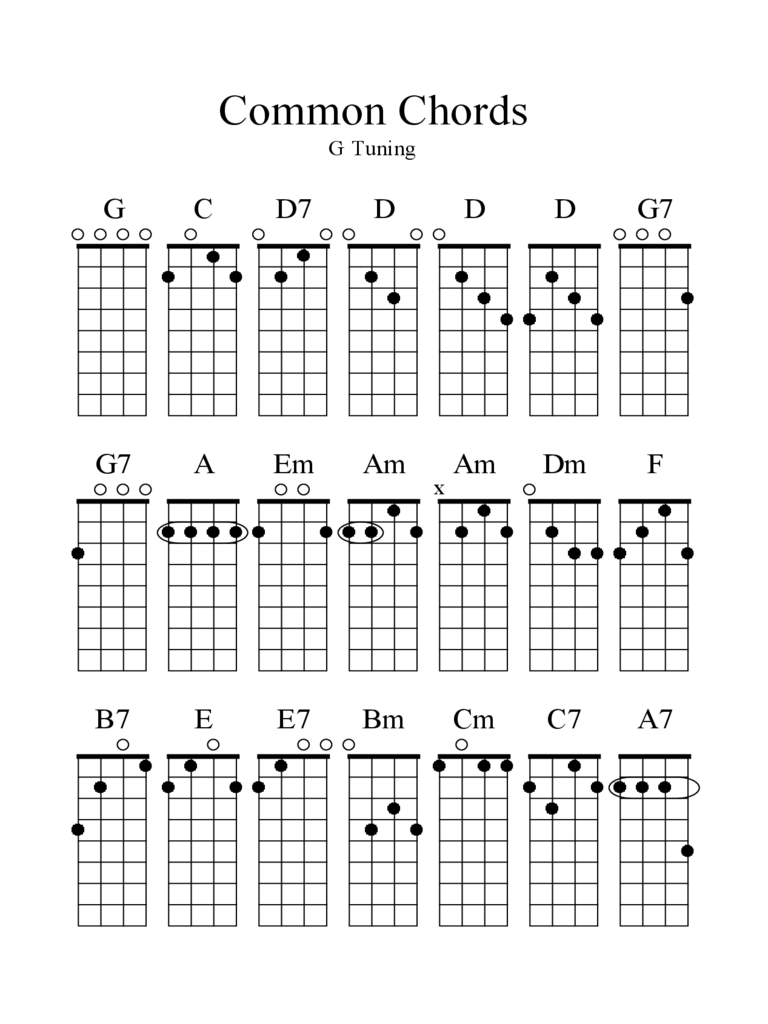 Banjo Chord Chart Template - 5 Free Templates in PDF, Word, Excel Download