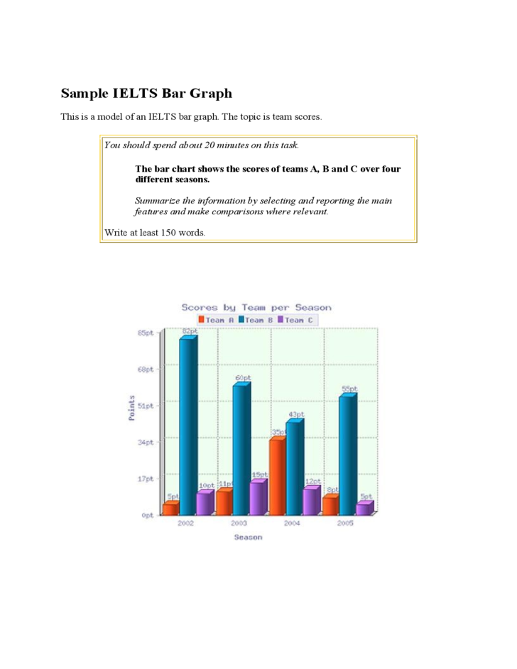 sample of chart graph This bar chart about institutional discrimination is taken from a postsecondary sociology textbook the full page where it appears can be seen below.