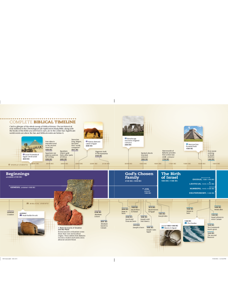 Complete Biblical Timeline Free Download