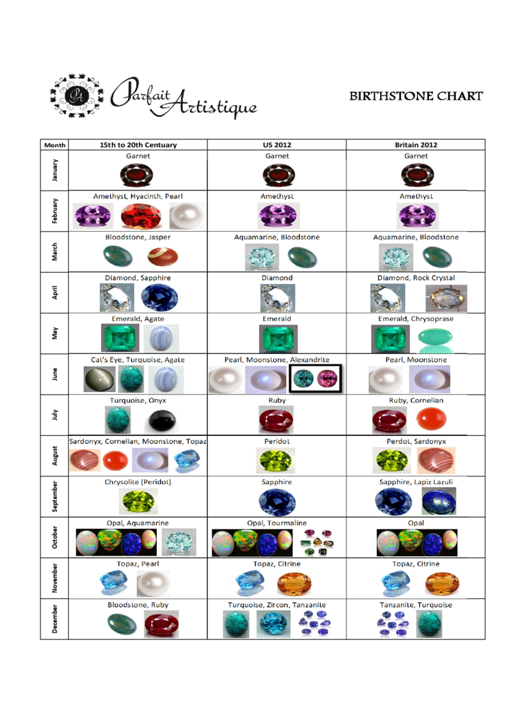 Birthstone Chart 3 Free Templates in PDF Word Excel Download – Birthstone Chart Template