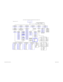 Blank Organizational Chart - Anderson Police Department Free Download