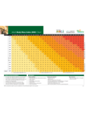 Adult Body Mass Index Chart Free Download