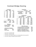 Contract Bridge Scoring Free Download