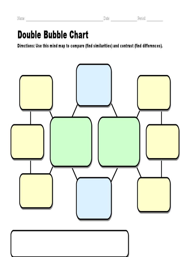 bubble chart 2 free templates in pdf word excel download
