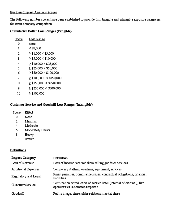 Business impact analysis sample template free download 2 business impact analysis sample template friedricerecipe Image collections