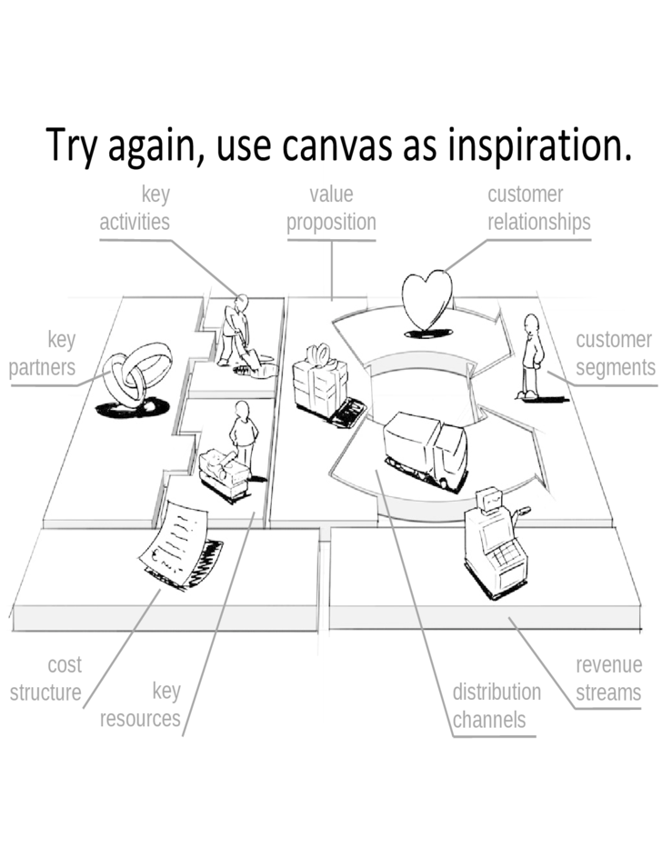 Business Model Canvas Ppt Template Free Download