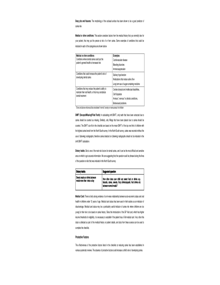 Caries Risk Assessment Template
