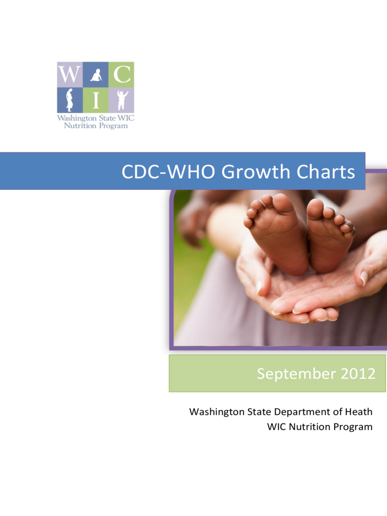 CDC-WHO Growth Charts
