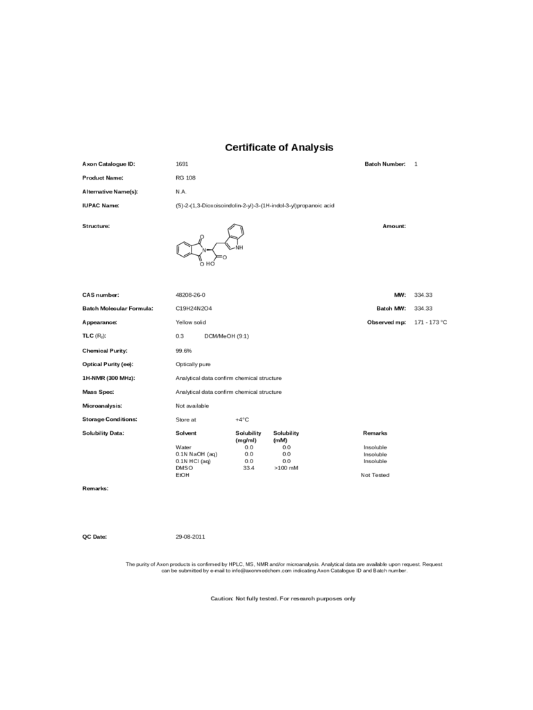Certificate Templates Certificate Of Analysis Fda Forms And