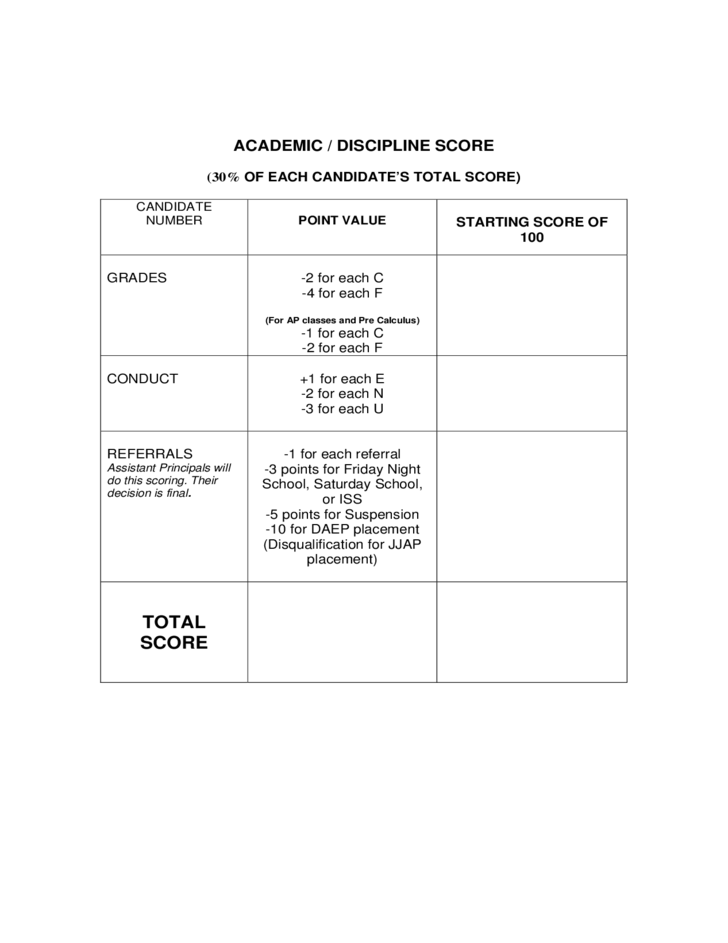 Judges Sheet for Cheerleader Tryouts Free Download – Sample Cheer Leading Tryout Score Sheet