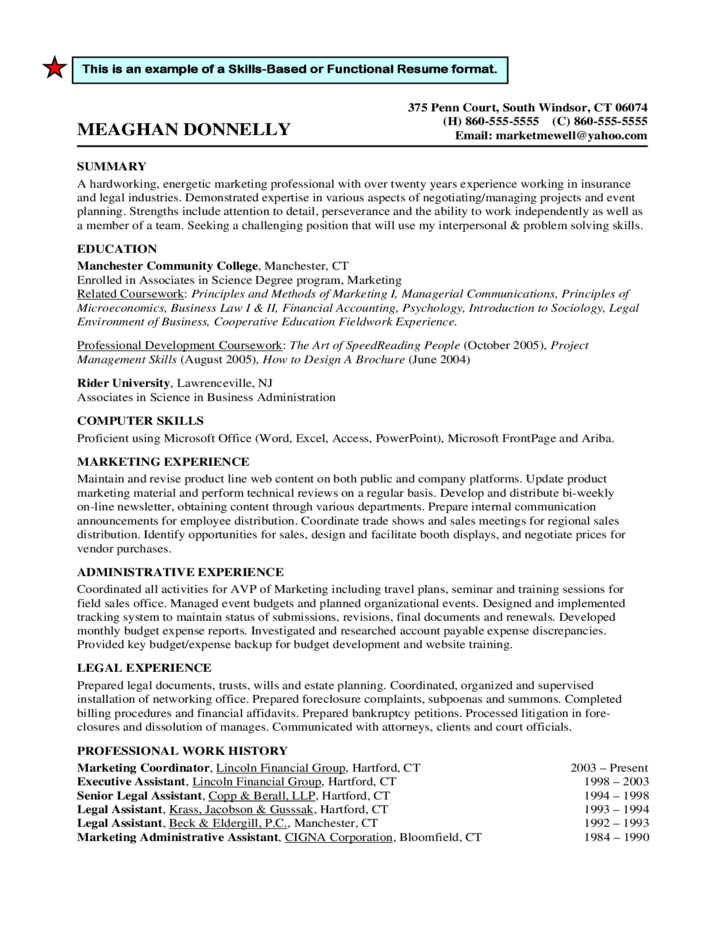 Resume Template Sample Chronological Resume Canada Unique