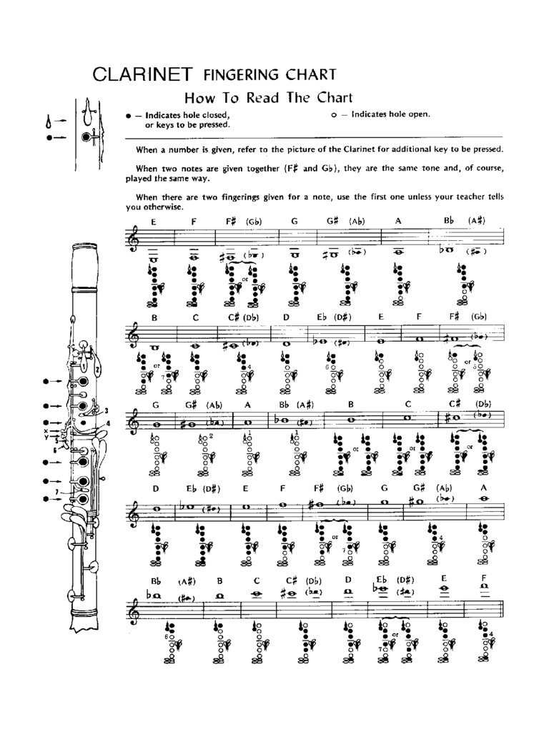 Sample Clarinet Fingering Chart