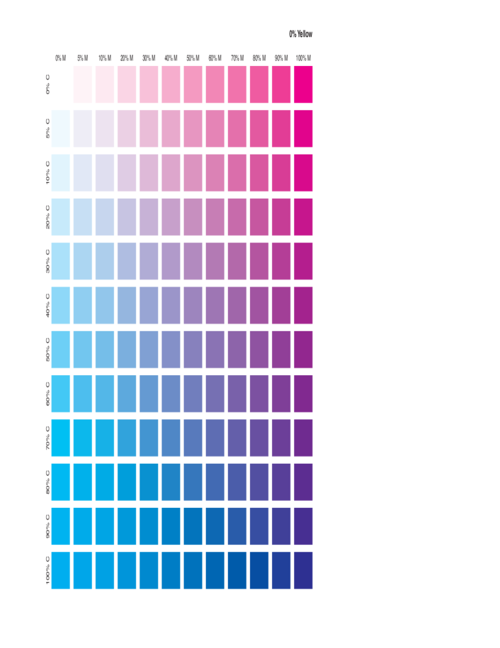 Customized Stickers of CMYK Color Chart