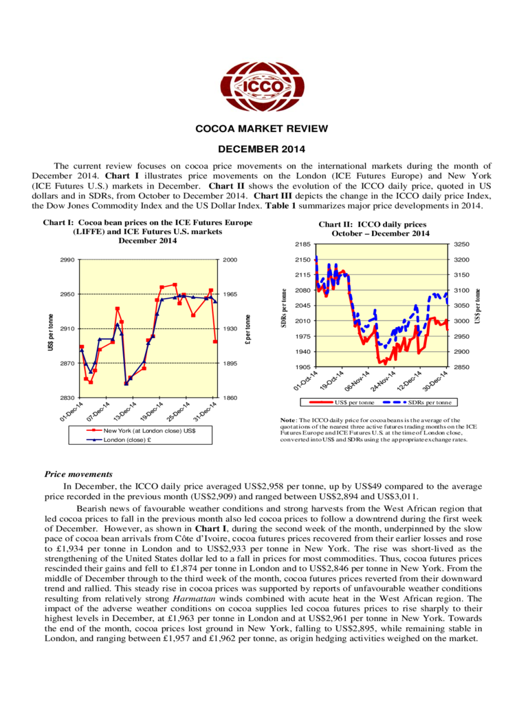 Cocca Market Review December 2014
