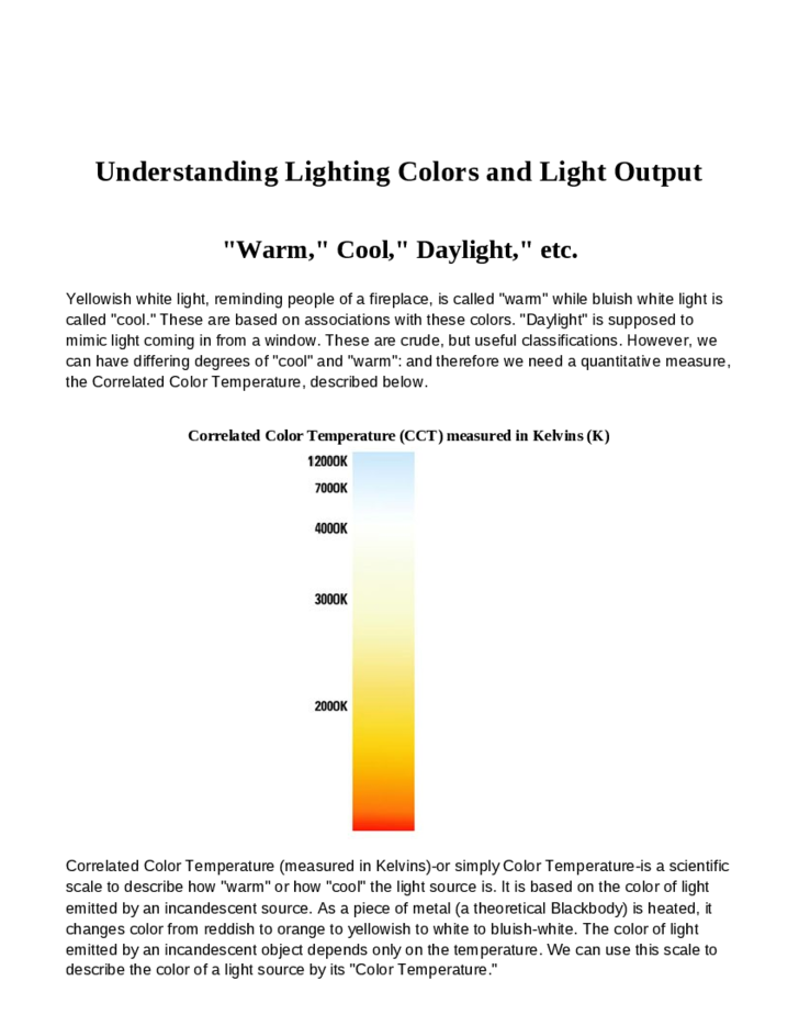 Understanding Lighting Colors and Light Output