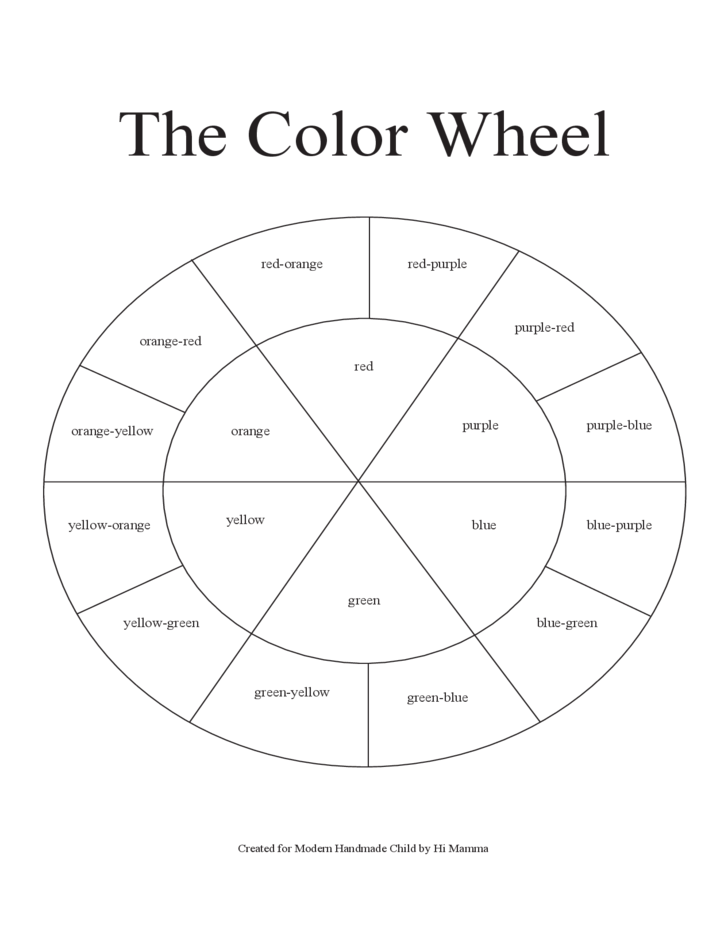 1 Blank Color Wheel Chart