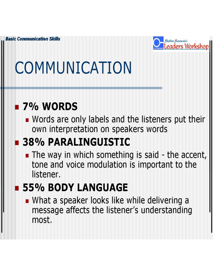 Basic Communication Skills PPT Free Download – Communication Skills Ppt
