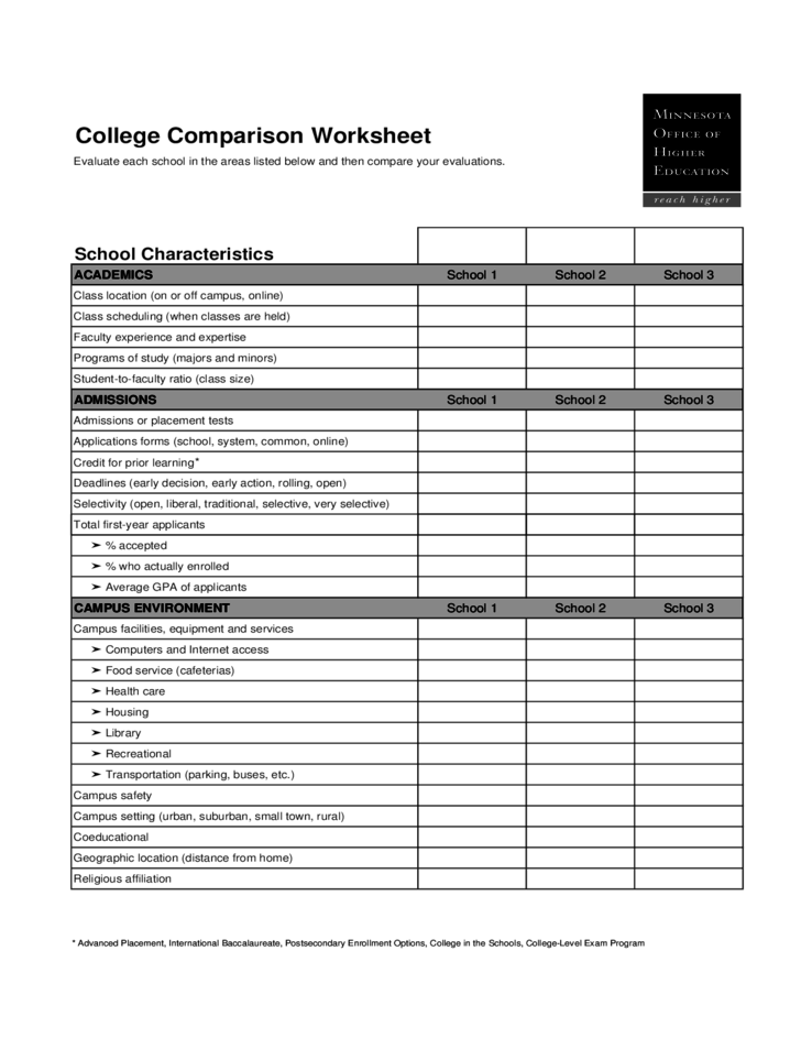 college comparison chart free download. Black Bedroom Furniture Sets. Home Design Ideas