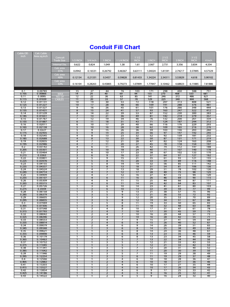Conduit fill chart resume template sample conduit fill chart template keyboard keysfo Choice Image