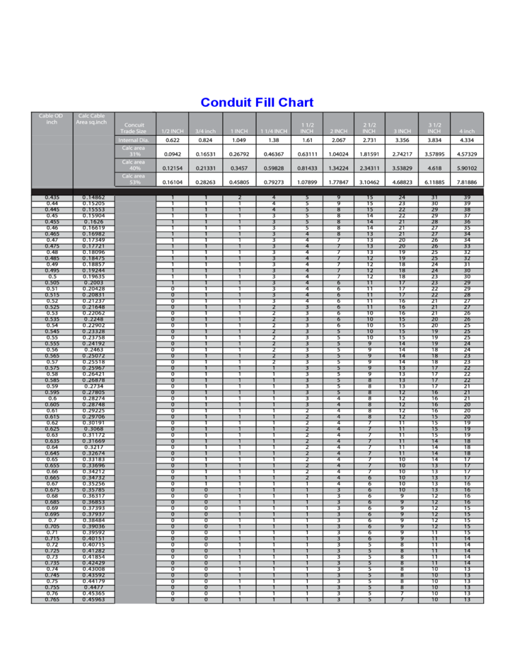 Sample conduit fill chart mudeo sample conduit fill chart greentooth Image collections