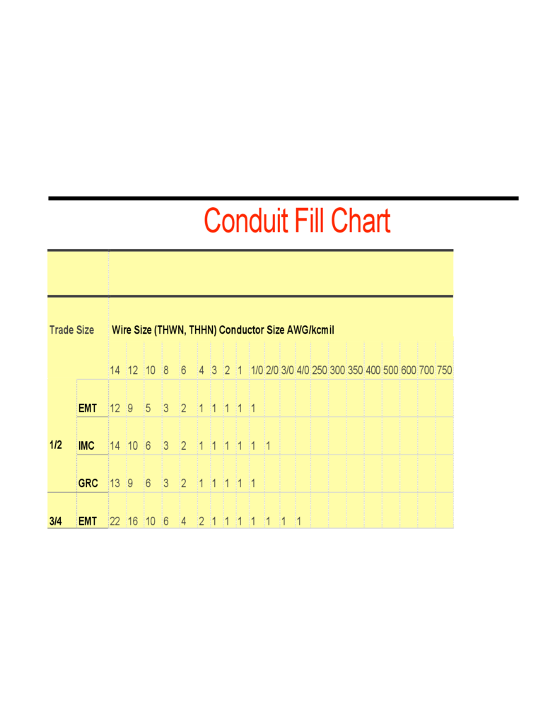 Conduit fill chart 6 free templates in pdf word excel download rigid conduit fill chart template keyboard keysfo Image collections