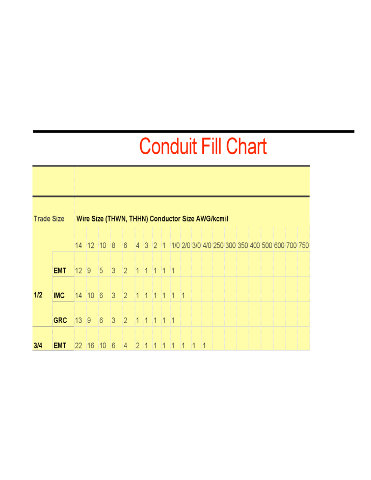 Rigid conduit fill chart template free download 1 rigid conduit fill chart template keyboard keysfo