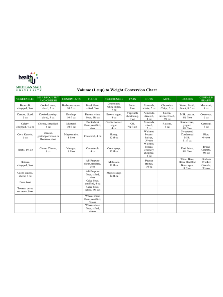 Cooking conversion chart 5 free templates in pdf word excel volume to weight cooking conversion chart nvjuhfo Image collections