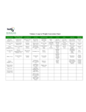 Volume to Weight Cooking Conversion Chart Free Download