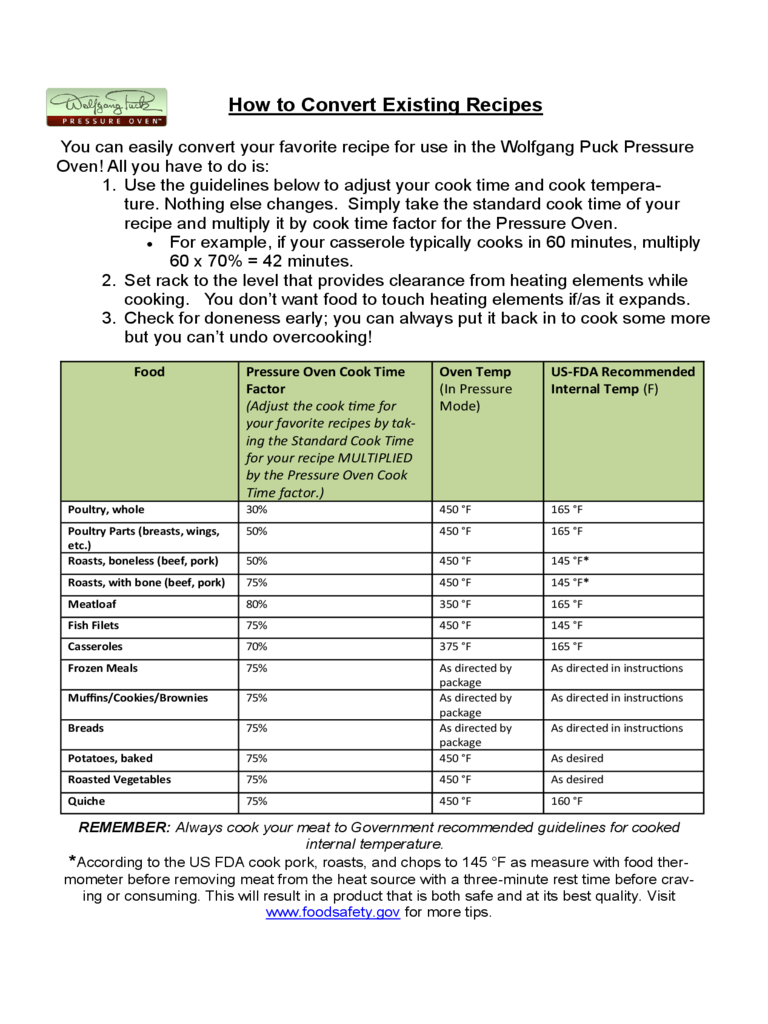 Cooking Recipes Conversion Chart