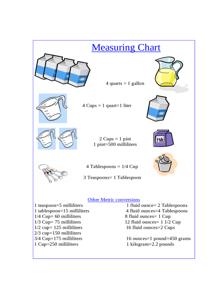 Cook Measuring Chart Free Download