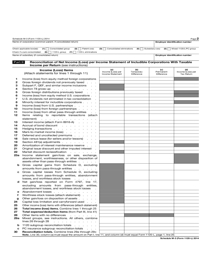 Irs Form 4797 Instructions Discussed By Rental Real Estate Akrossfo