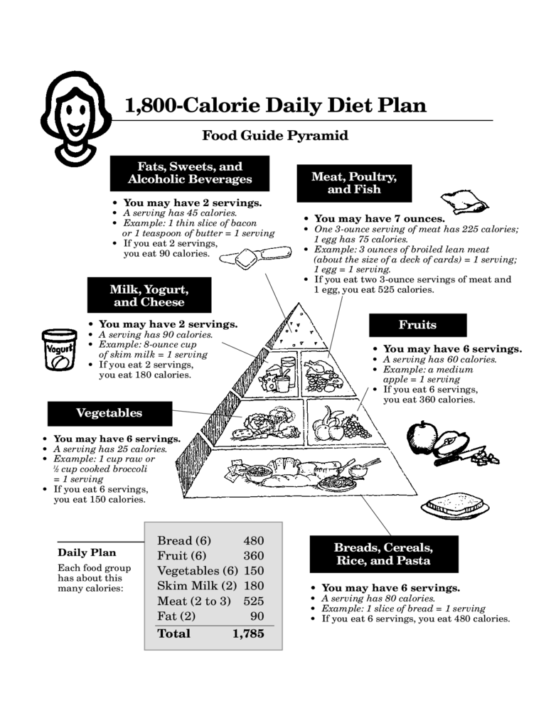 1,800-Calorie Daily Diet Plan