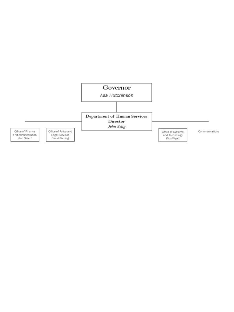 Department of Human Services Organizational Chart - Arkansas