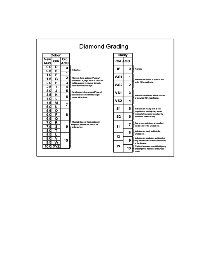 simple diamond grading chart template free download