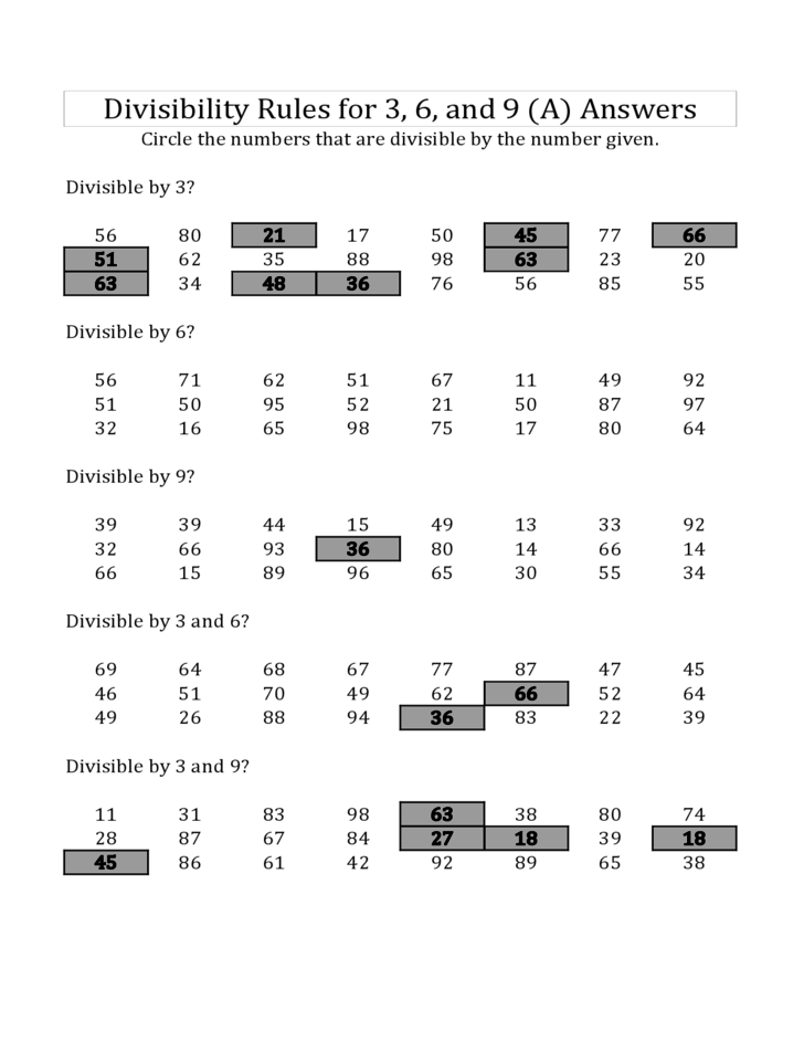Divisibility Rules for 3 6 and 9 2Digit A Free Download – Worksheet on Divisibility Rules