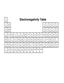 Electronegativity Table - Orange Coast College Free Download