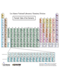 Periodic Table of the Elements Free Download