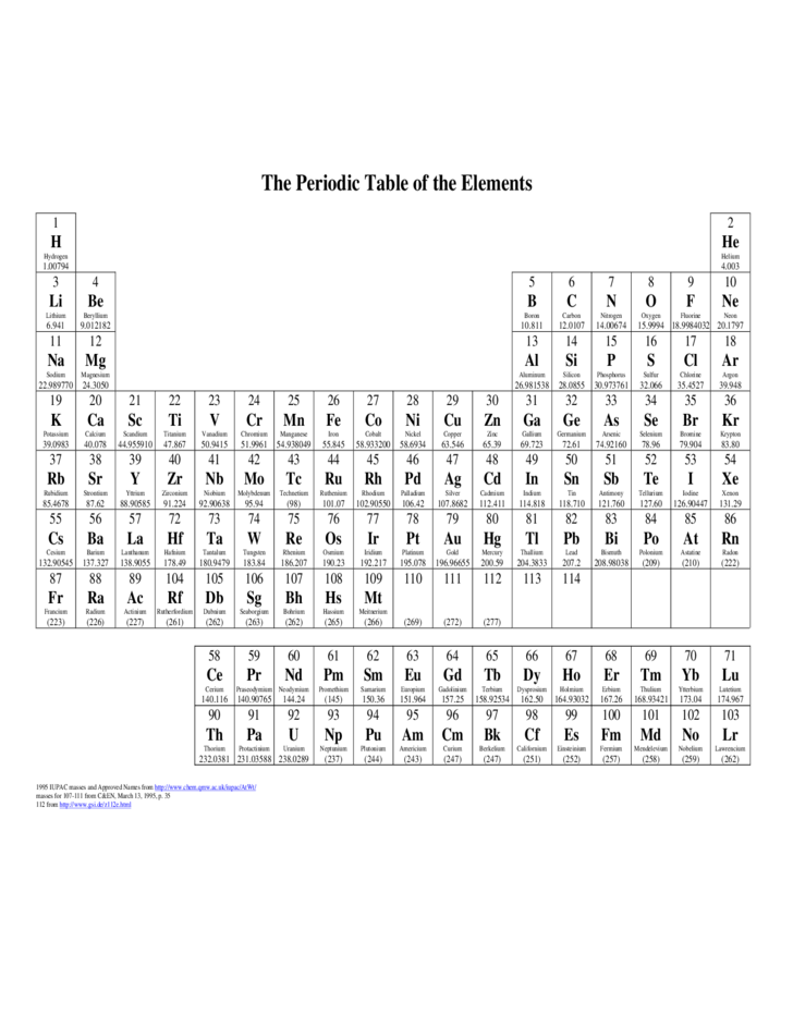 Periodic Table Of Elements L on silicon element periodic table