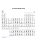 Periodic Table of Elements Free Download