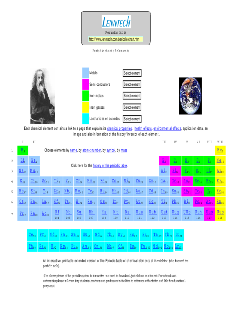 Periodic Table of All Chemical Elements