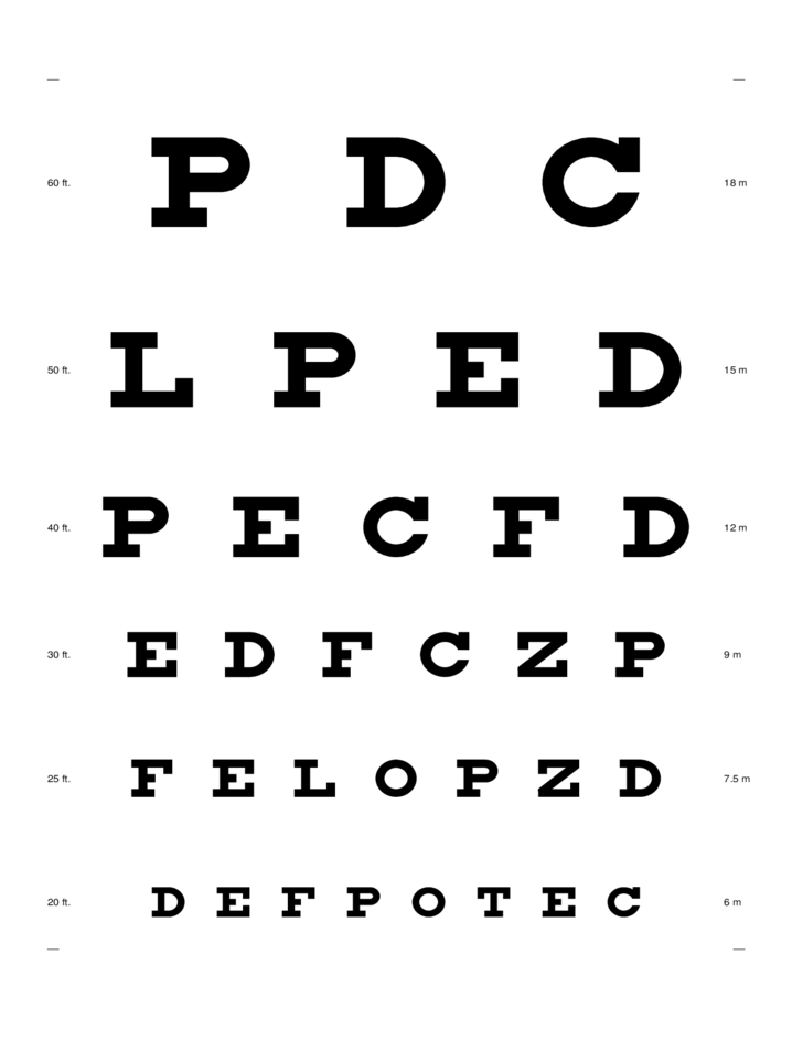 Free Eye Chart Sample on Chart From Inches To Feet