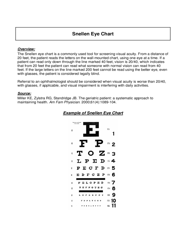 Exceptional Sample Chart Templates Eye Chart Template : Eye Chart   6 Free Templates In  PDF, Design Inspirations