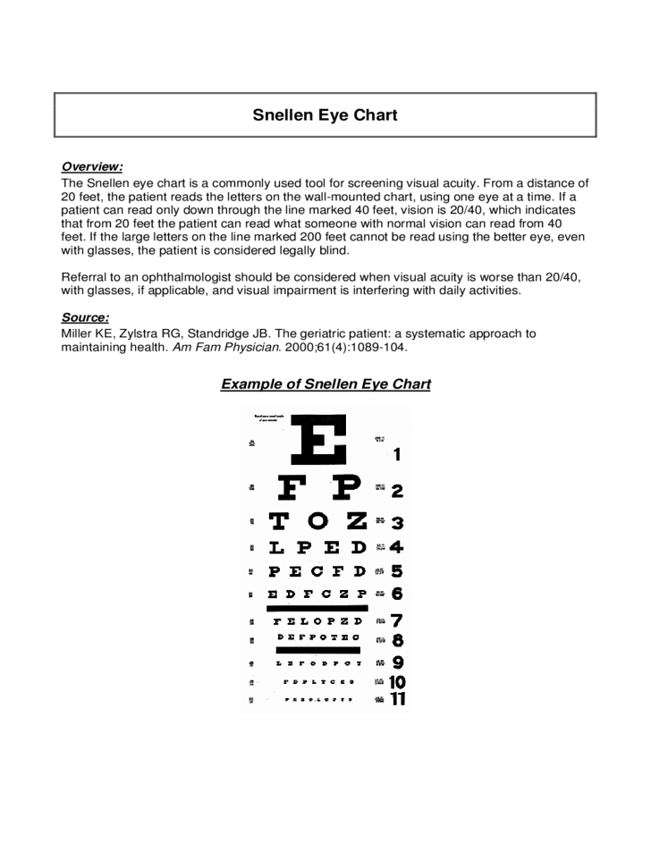 Snellen Eye Chart Free Download