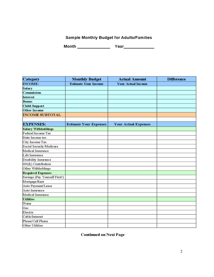 Sample Monthly Budget Template for Adults/Families Free Download