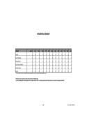 Household Budget Template Free Download