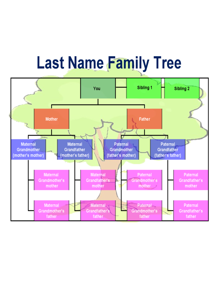 Best family tree chart template free download for Templates for family tree charts
