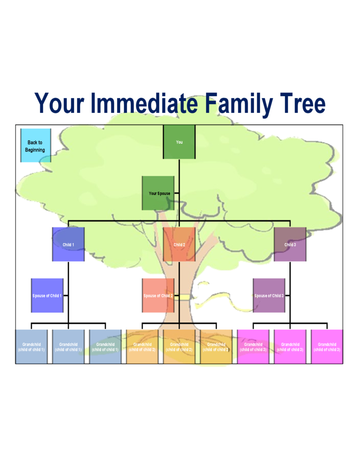 medical family tree template - best family tree chart template free download