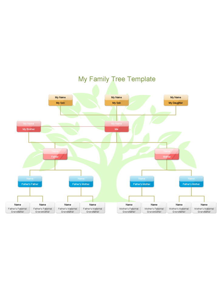 11 generation family tree template - my family tree template free download