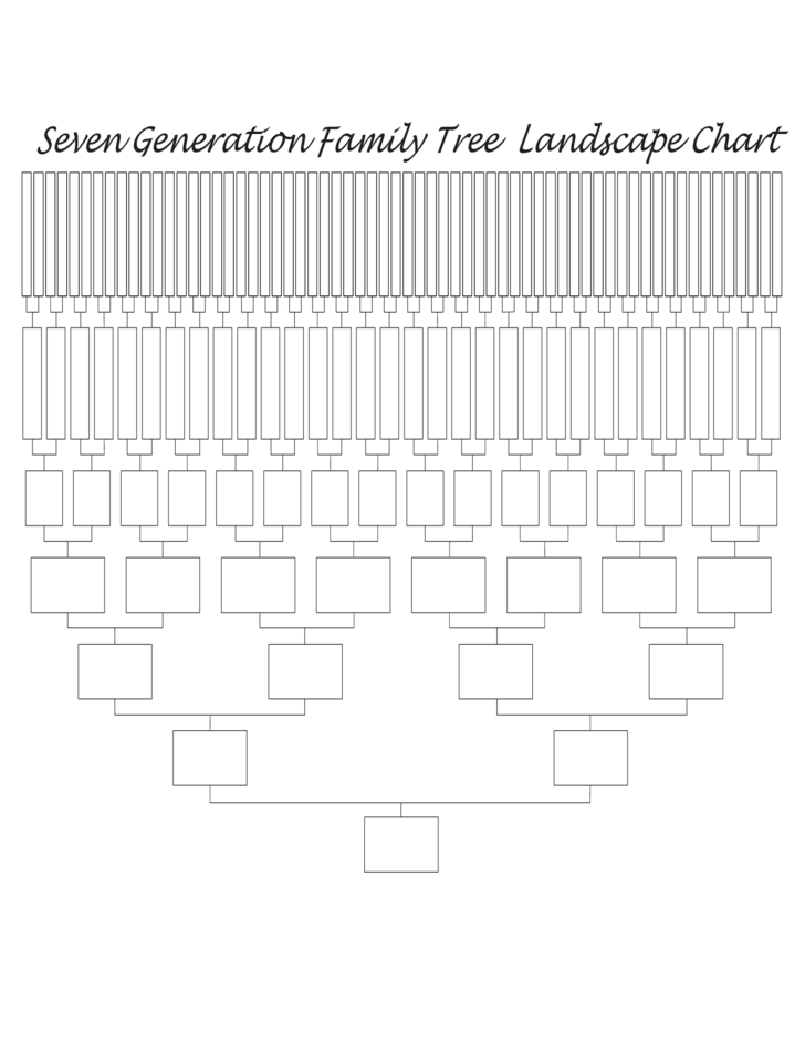 seven generation family tree template free download