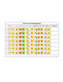 Children's Feelings Chart Template Free Download